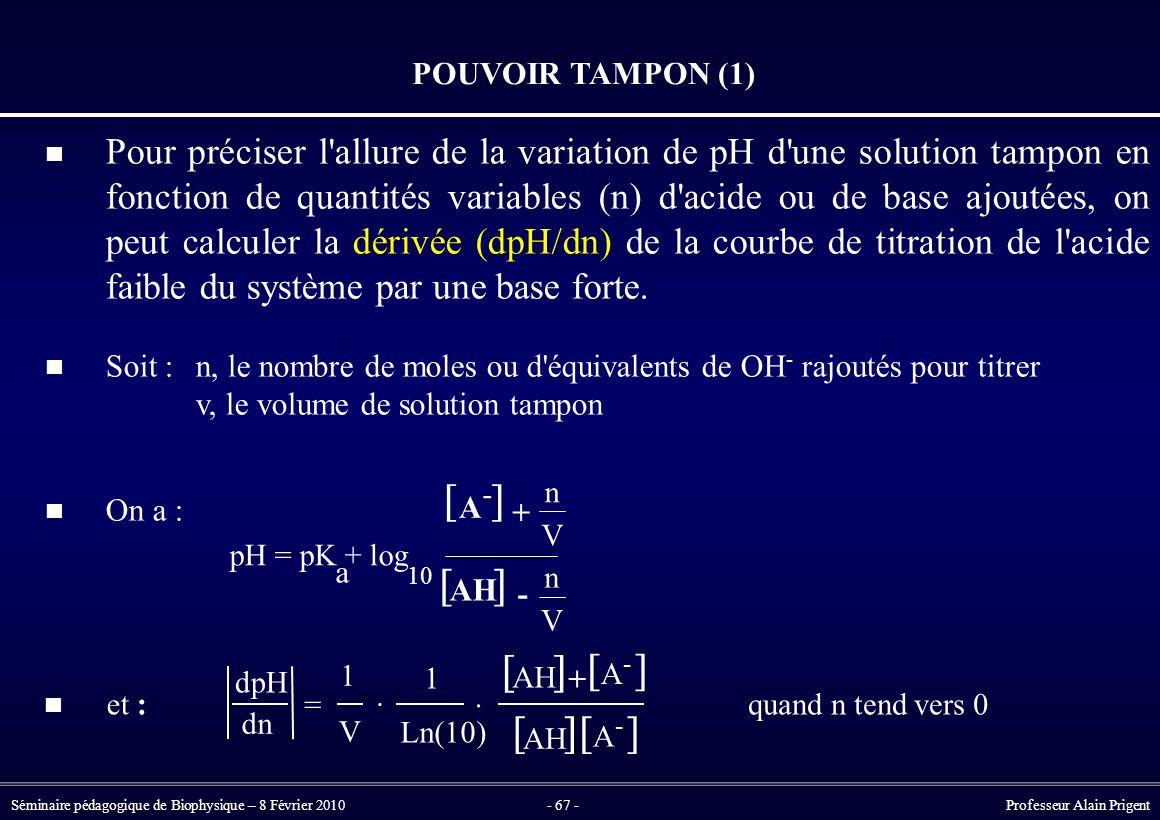 [ ] [ ] POUVOIR TAMPON (1) v, le volume de solution tampon A + a AH +